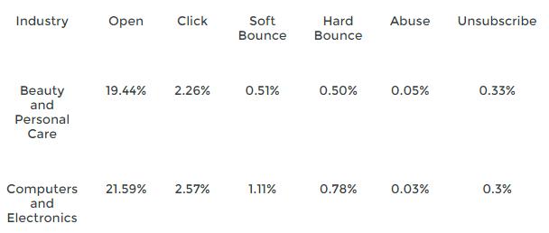 soundest-email-marketing-statistics4