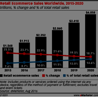 soundest-best=practices-in-ecommerce-email1