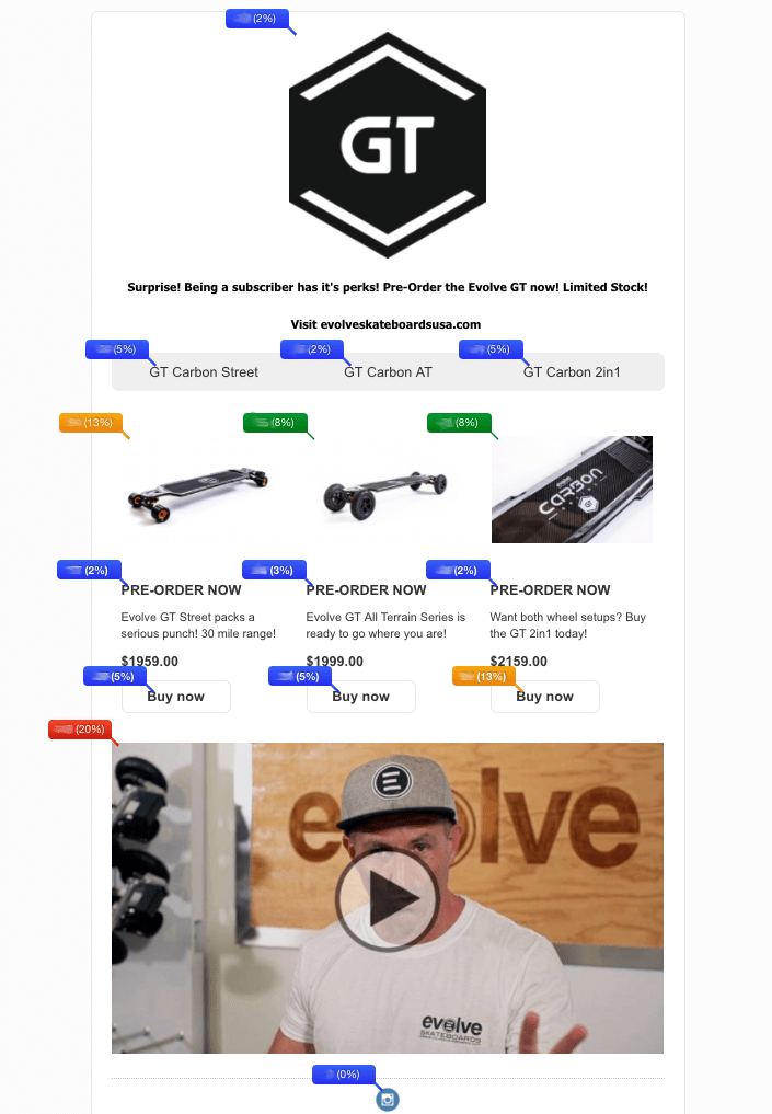 soundest-video-in-newsletter-evolve
