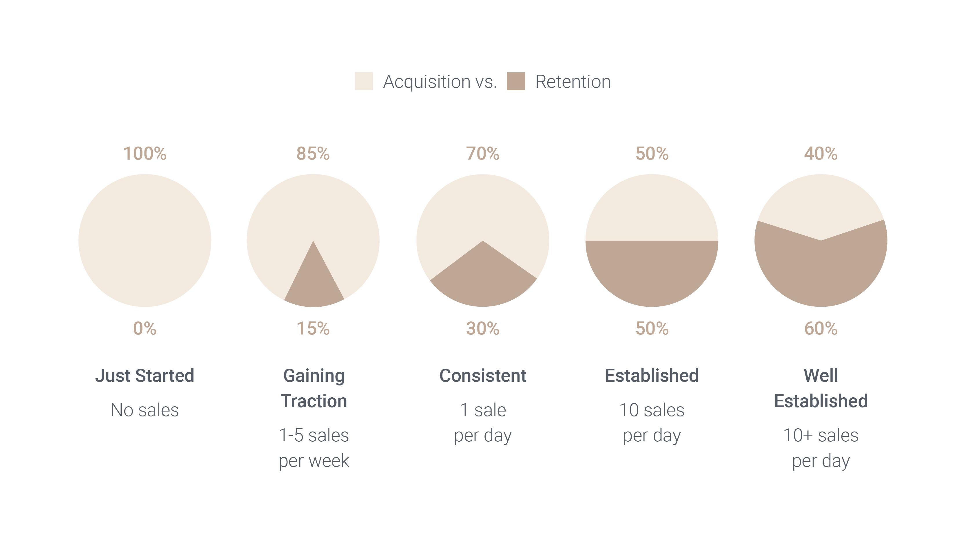customer-retention-infographic1