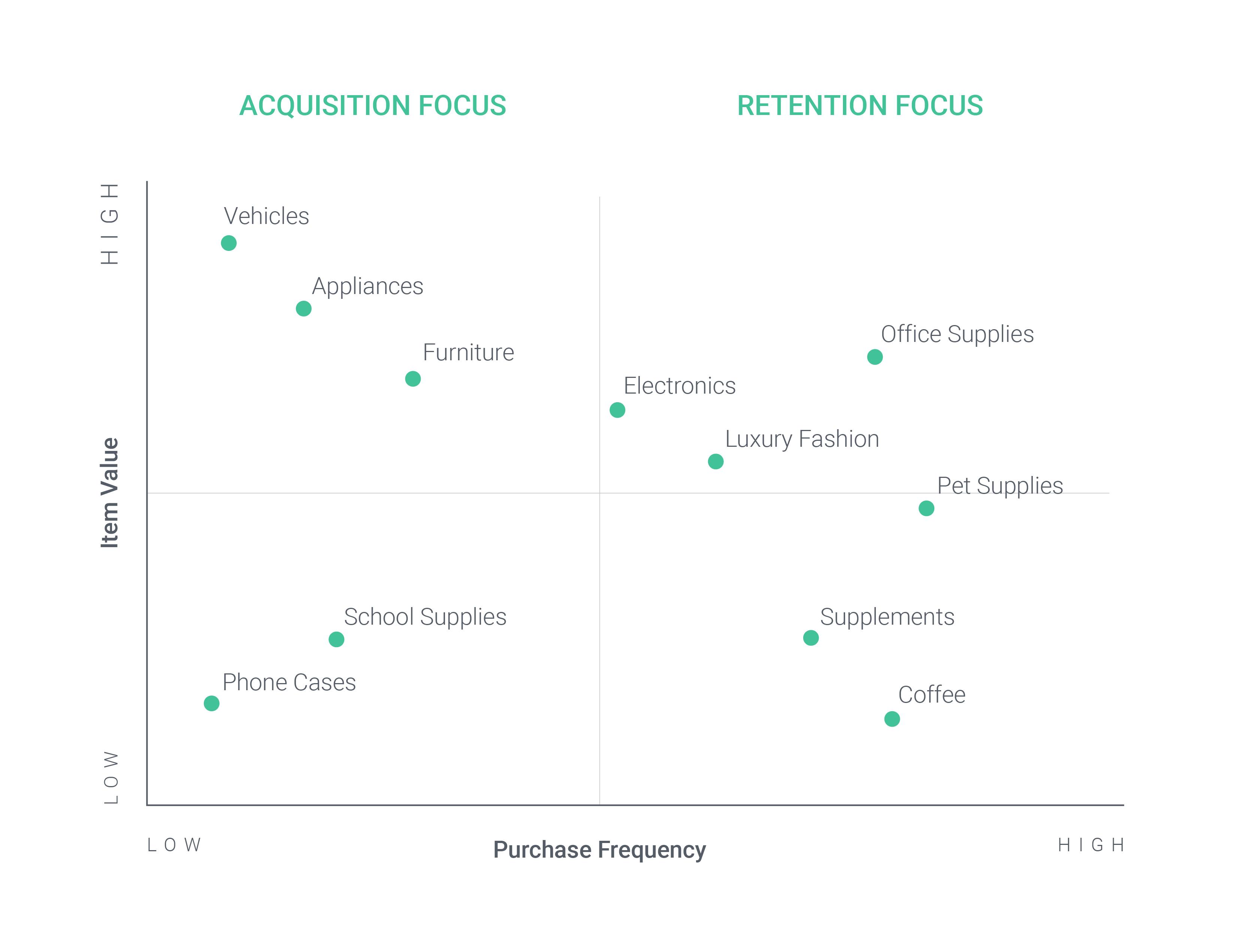 customer-retention-infographic2
