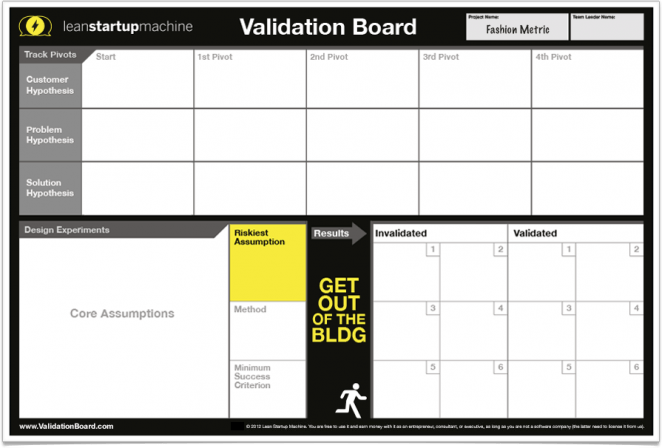 The validation board is a great way to test whether your product is actually sellable