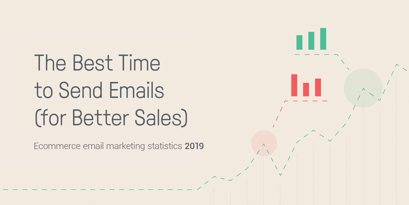 The Best Time to Send Emails (Omnisend Research 2019)