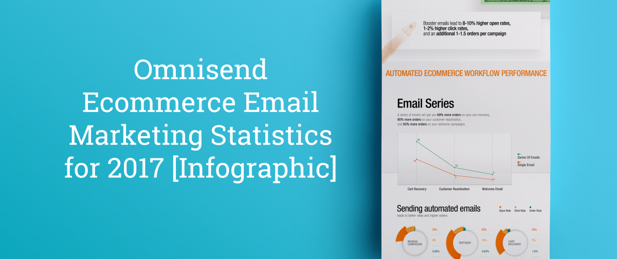 Omnisend Ecommerce Email Marketing Statistics for 2017 [Infographic]