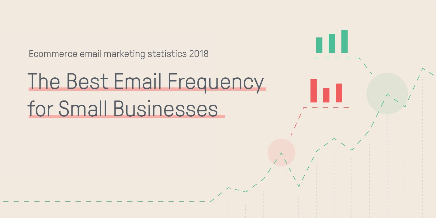 The Best Email Frequency for Small Business Marketing