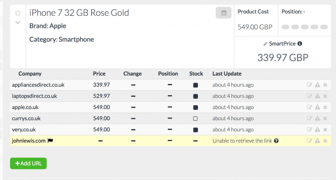 In order to do effective competitor price tracking, use your own data to find valuable products