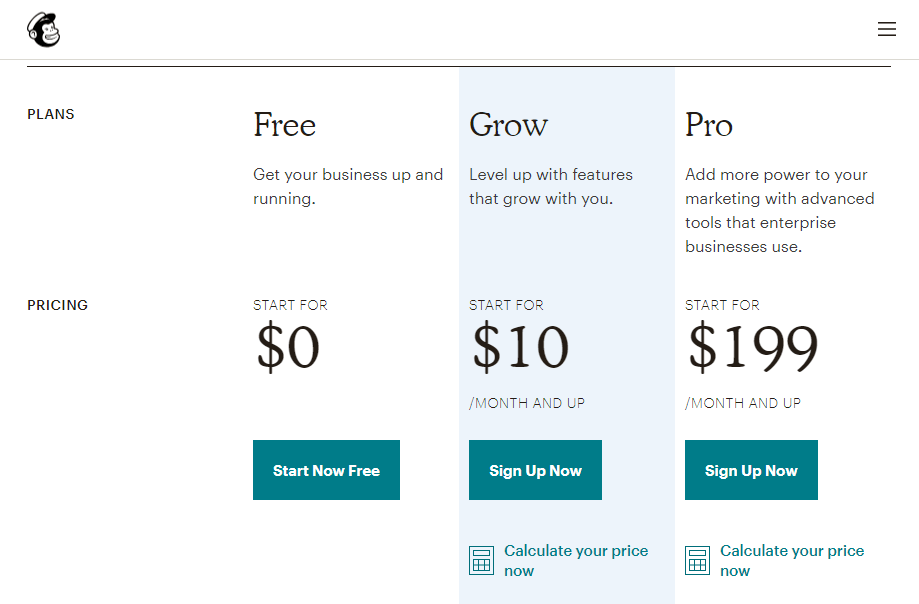 MailChimp pricing klaviyo alternatives