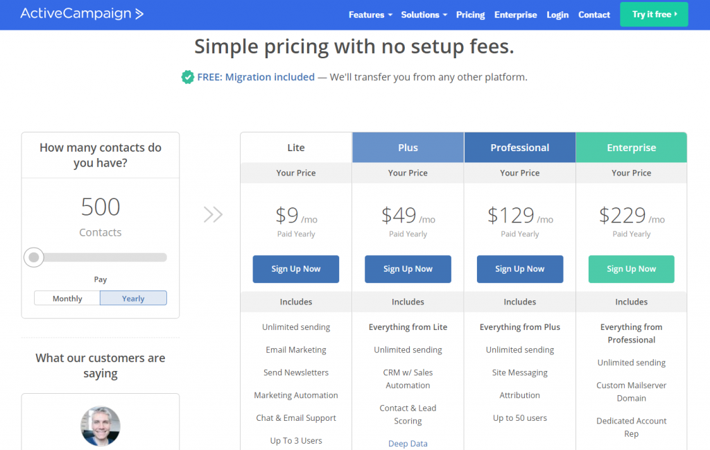 activecampaign pricing klaviyo alternatives