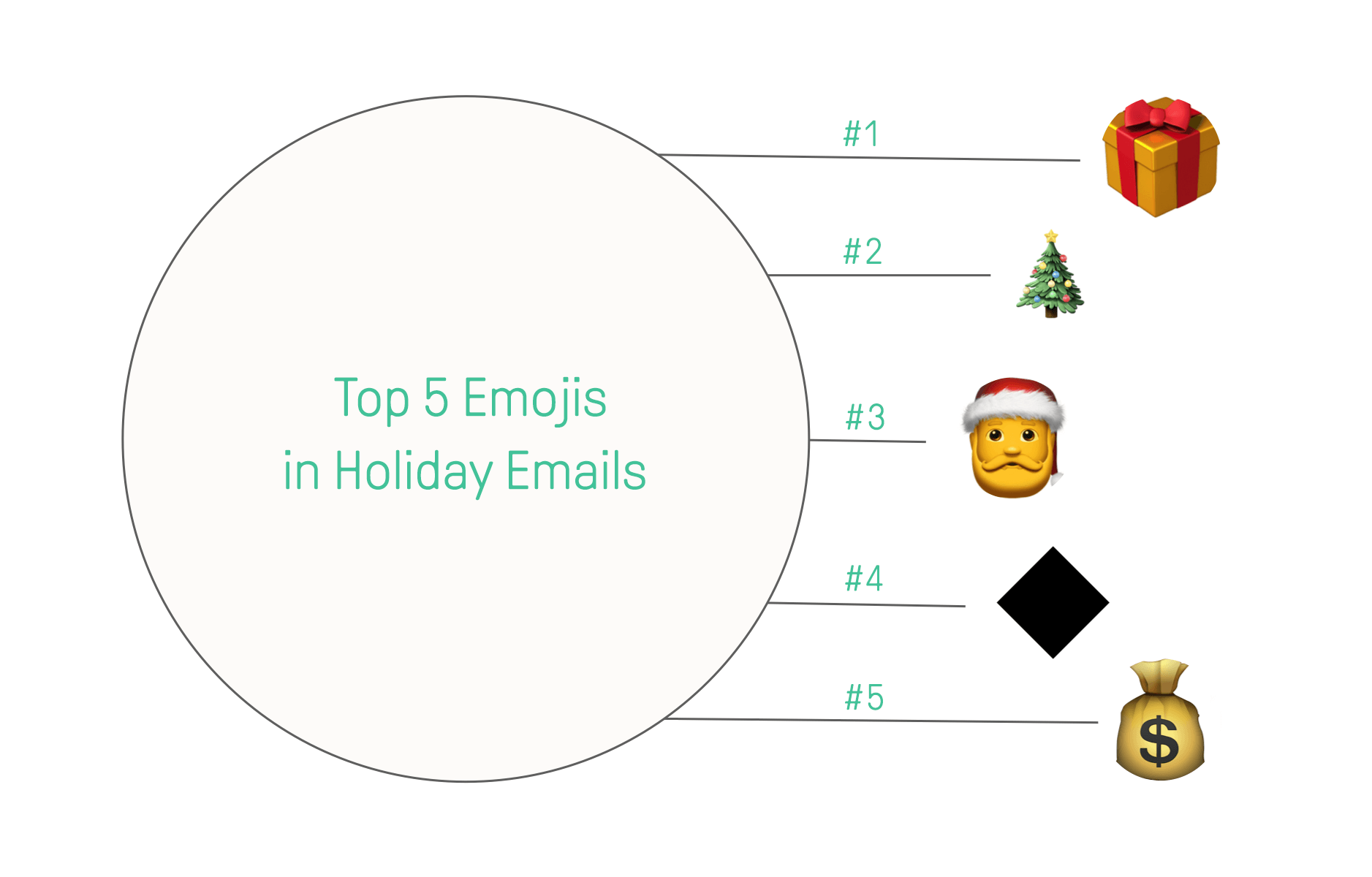 top-5-emojis-in-email-campaigns