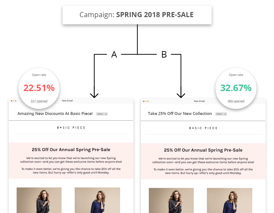 email-design-templates7