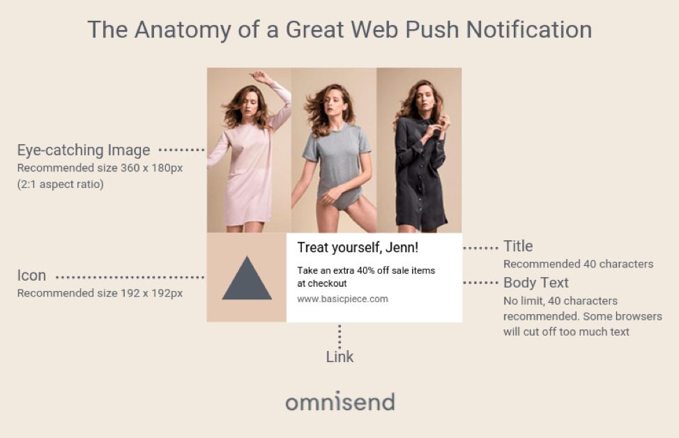 push-notifications1