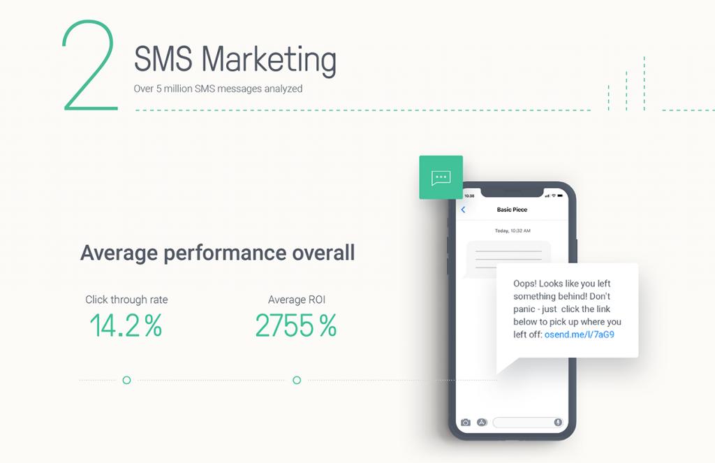 omnichannel sms statistics