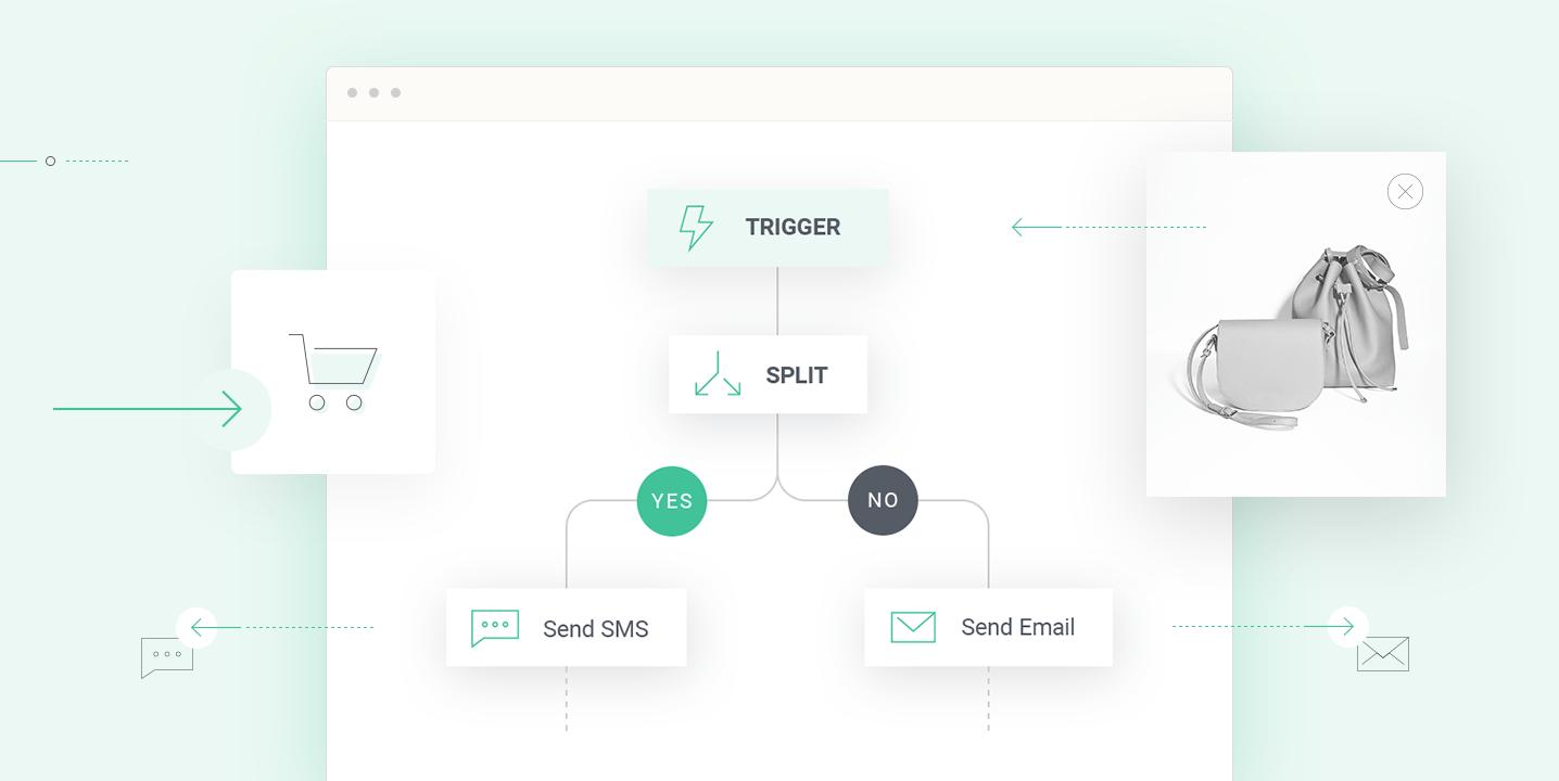 Workflow Splits