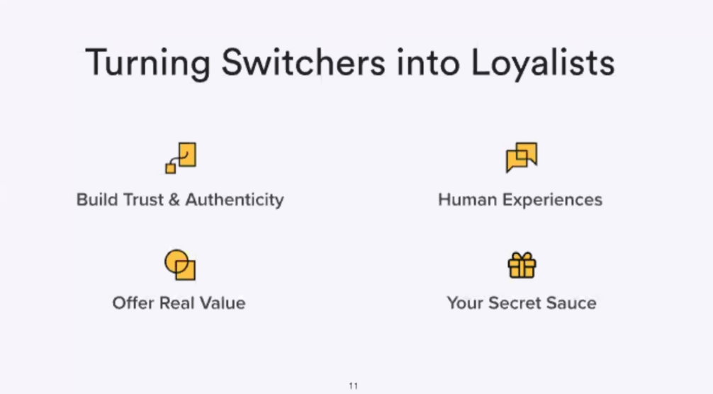 smile.io loyalty