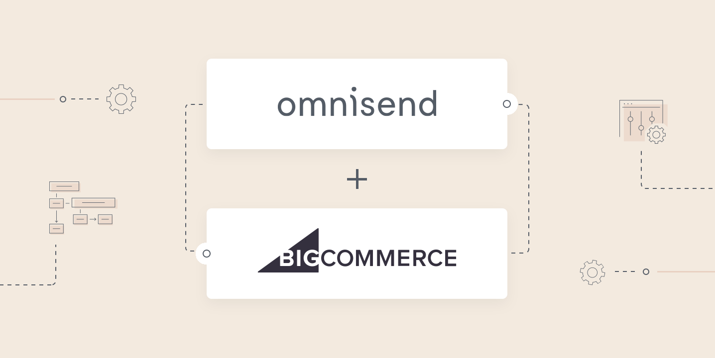 BigCommerce and Omnisend Integration