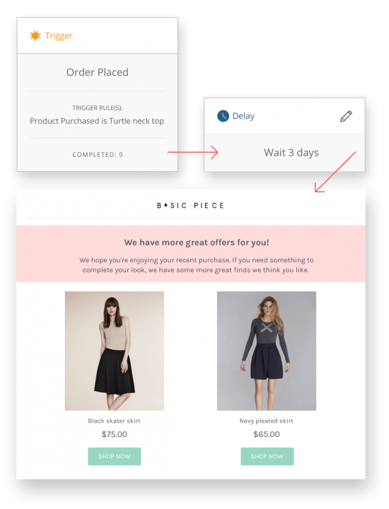 WooCommerce follow-up email