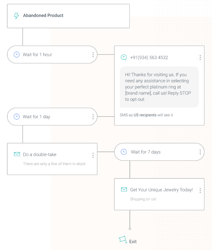 Product abandonment automation workflow (email and SMS sequence)