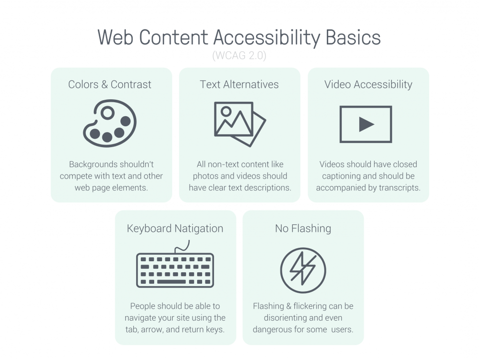 web content accessibility ecommerce trends