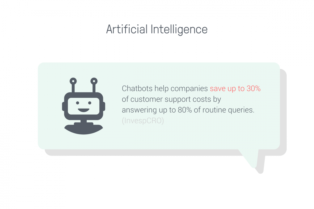 Artificial intelligence ecommerce trends