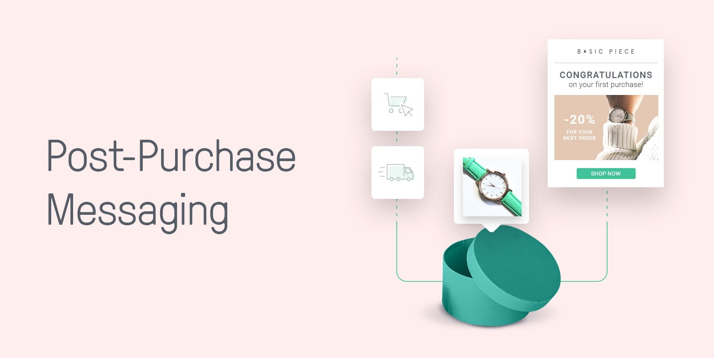 Post-Purchase Messaging