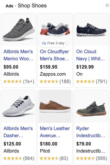 Google-shopping-ecommerce-advertising