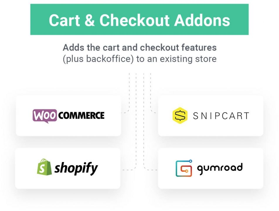 cart and checkout addons