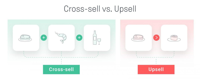 cross sell vs upsell