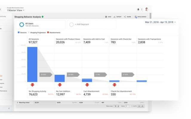 customer analytics software google analytics