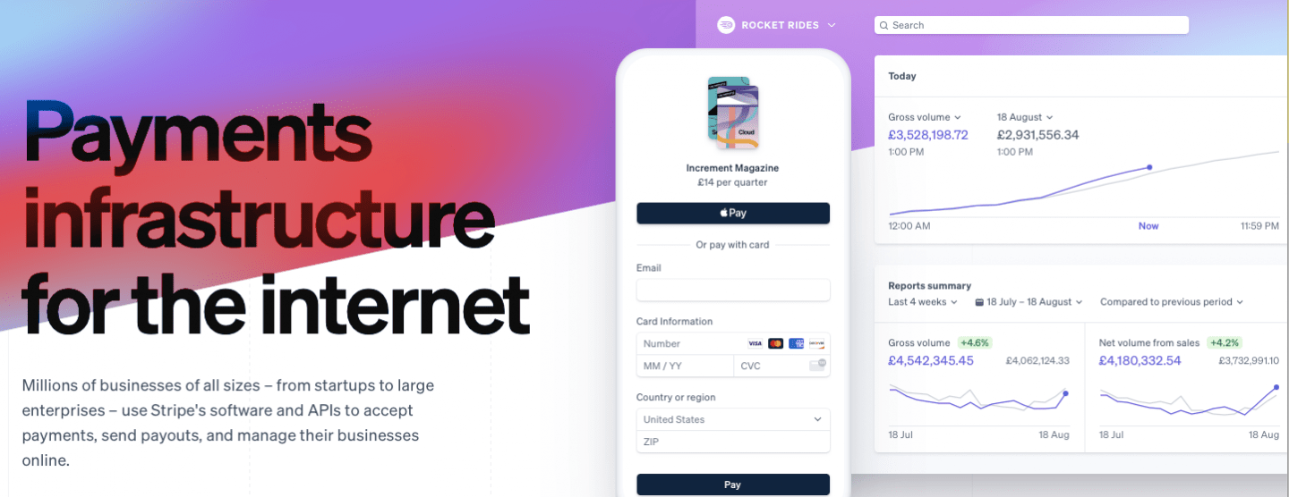 stripe ecommerce payments