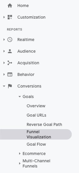 Funnel visualization google analytics